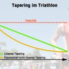 Recomendaciones para el periodo de Taper o Puesta a punto en Triatlón