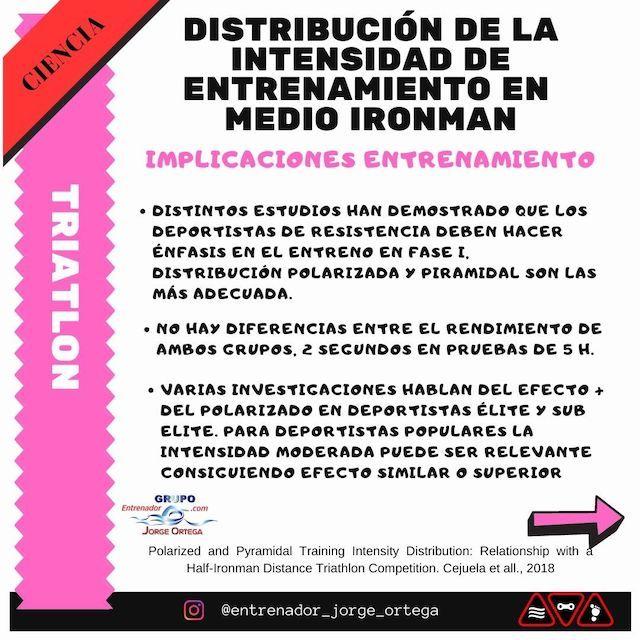 Distribución Intensidad Medio Ironman