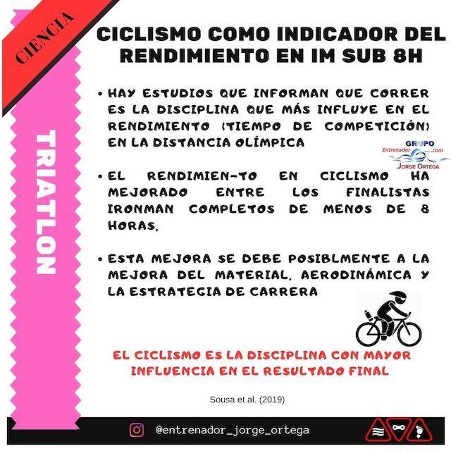 ciclismo como indicador rendimiento en Ironman